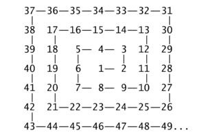 300px-Ulam-Spirale1